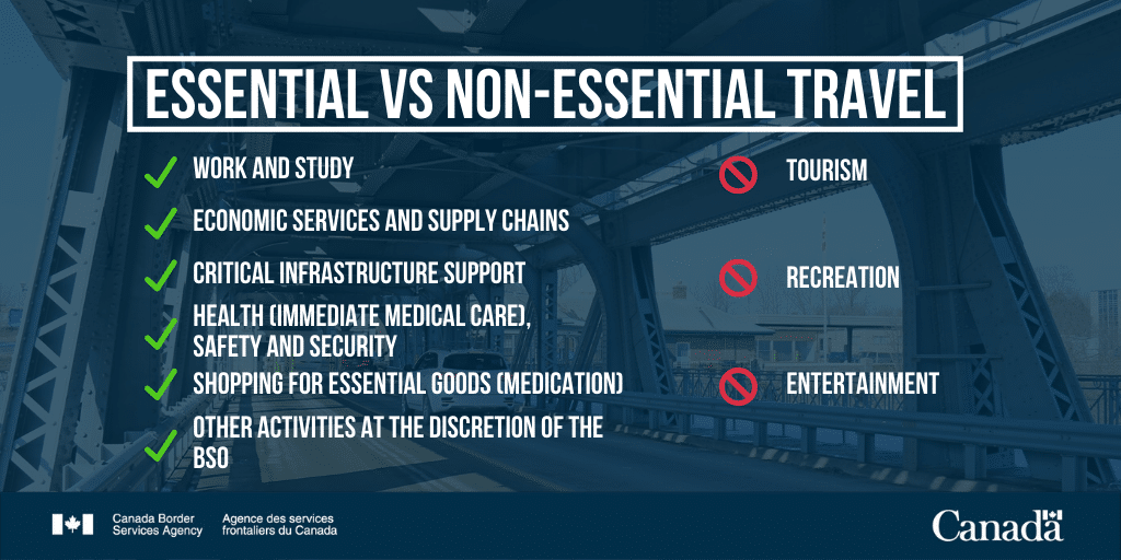 Essential versus non-essential travel guidelines from the Canadian government